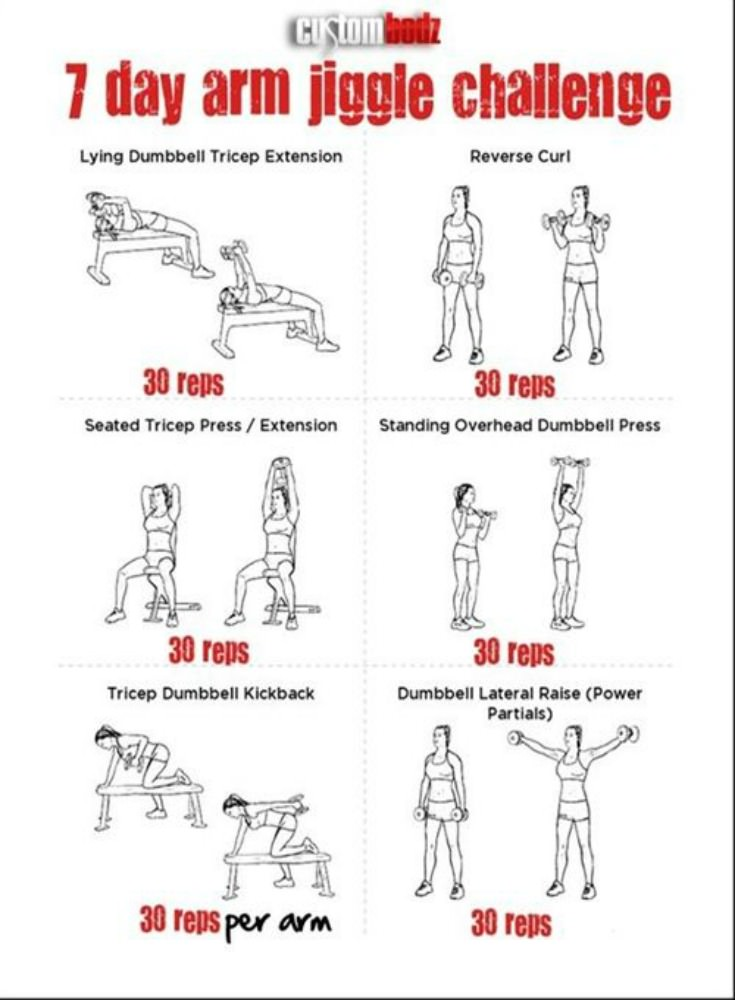 image regarding Printable Arm Workouts referred to as 15 Tremendous Simple Exercise routines Toward Tone Your Hands At Property -