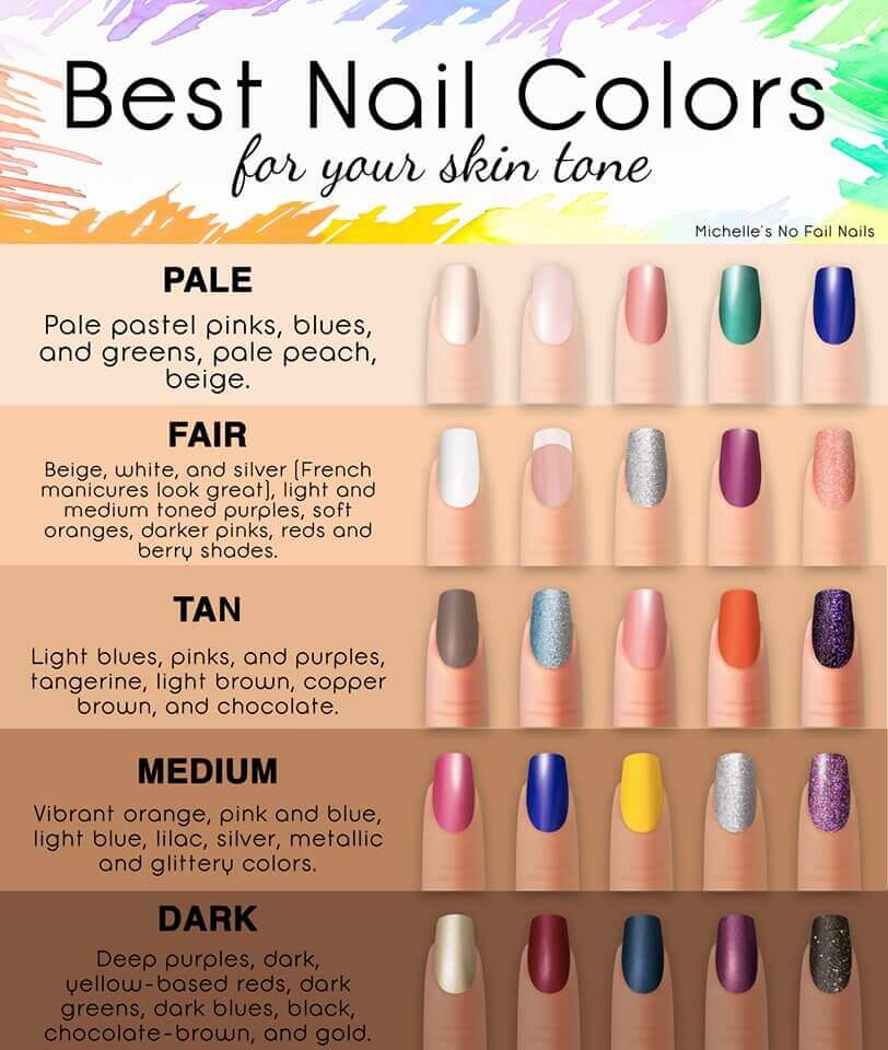 best nail colors for your skin tone.