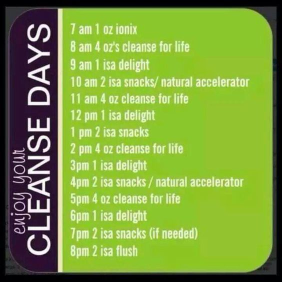 Cleanse Day Tips and Schedule