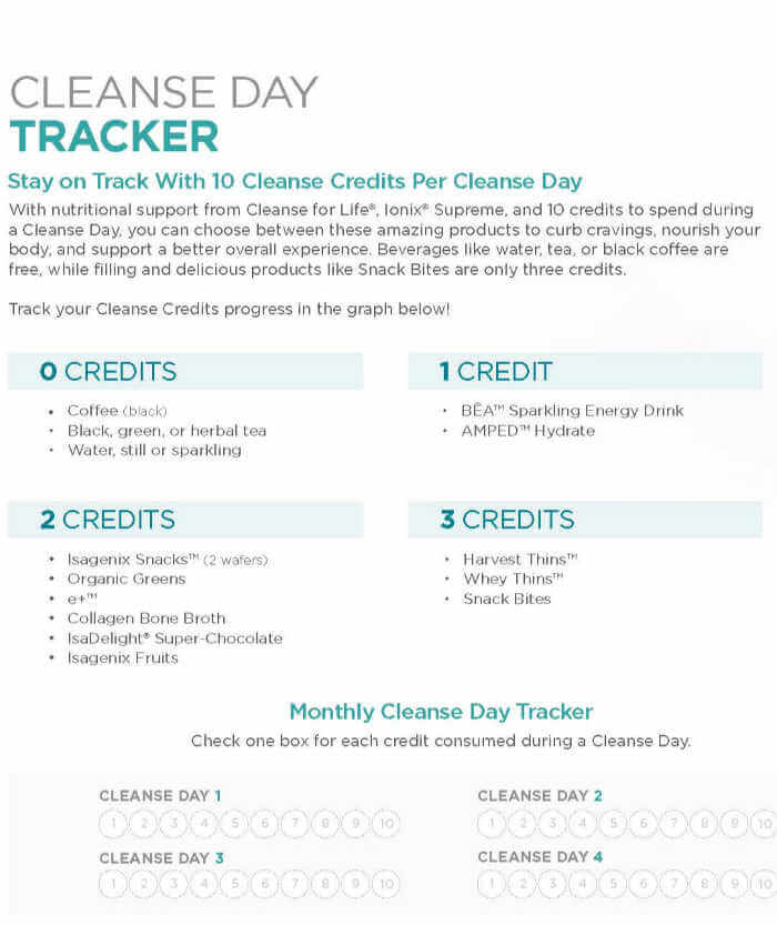 Iagenix Printable Cleanse Day Tracker